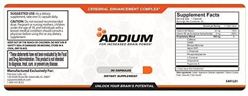 Addium pill