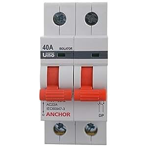 Anchor 98055