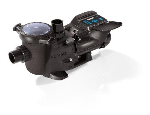 Low Rpm Hydraulic Pump
