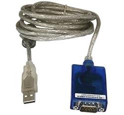 UTEK UT-891 USB/RS-485/RS-422 1Port Interface Converter(CP)
