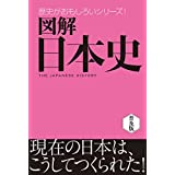 Amazon.co.jp: 図解 日本史 歴史がおもしろいシリーズ eBook: 株式会社西東社/seitosha編集部: Kindleストア