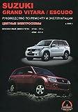 Suzuki Grand Vitara / Escudo s 2005 g. Benzinovye dvigateli 1,6, 2,0 l. Rukovodstvo po remontu i ekspluatatsii