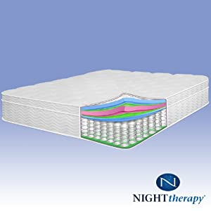 "Night Therapy 12"" Euro Box Top Spring Mattress - Twin"