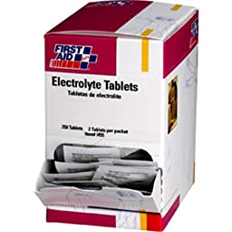 Electrolyte Tablets - 220 mg (125 Packs of 2 Tablets)