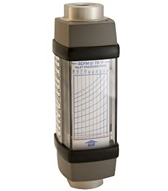 Hedland Flowmeter, Aluminum, For Use With Air and Other Compressed Gases, NPT Female