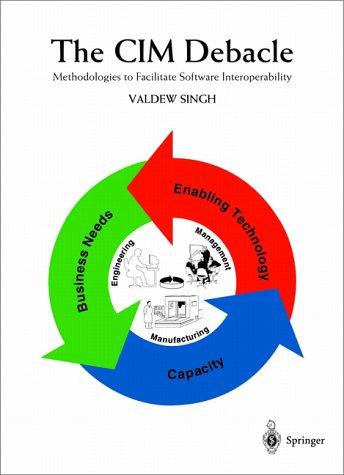 The CIM Debacle: Methodologies to Facilitate Software Interoperability