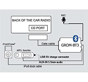 GROM Audio BT3 Integrated Bluetooth Car Kit for recent TOYOTA & LEXUS #TOY by Grom Audio