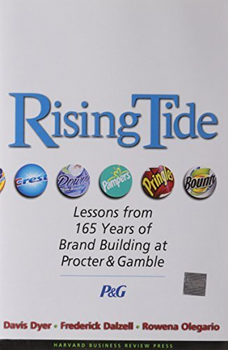 rising-tide-lessons-from-165-years-of-brand-building-at-procter-gamble-by-dyer-davis-dalzell-frederi