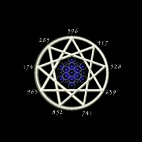 Solfeggio Harmonics - Source Vibrations