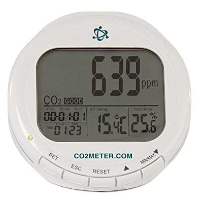 Indoor Air Quality Meter - CO2, Temperature & Relative Humidity