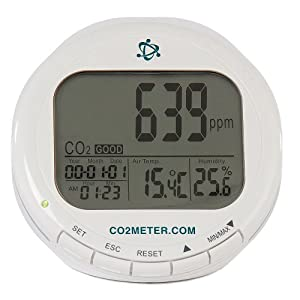 Indoor Air Quality Meter - CO2, Temperature & Relative Humidity