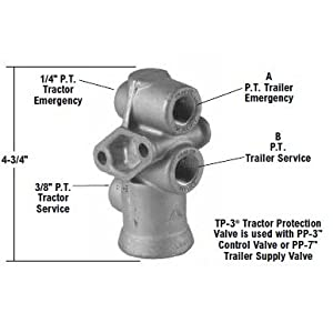 Bendix TP-3 Tractor Protection Valve 279000RX - Reman ...
