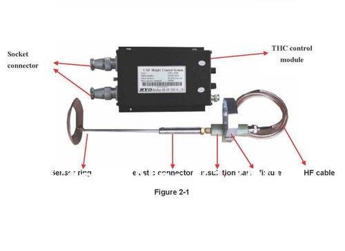 Gowe cnc cutting control system Cap THC - ZahaasVasilyevas Autoloc Hf Wiring Diagram on