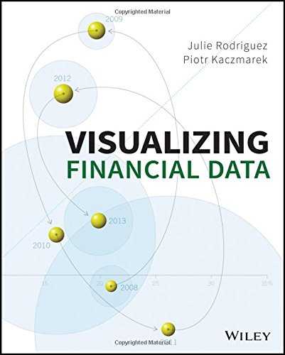 Visualizing Financial Data [Rodriguez, Julie - Kaczmarek, Piotr] (Tapa Blanda)