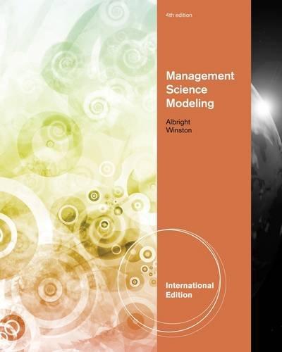 Management Science Modeling