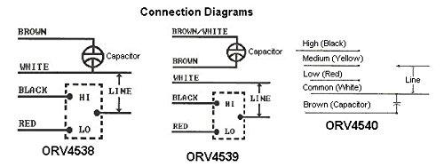 1 3 hp 115 volt 1675 rpm 2 speed f42b50a01 1468a304 rv air century electric motors 1 3 hp 115 volt 1675 rpm 2 speed f42b50a01 1468a304 rv air conditioner motor century orv4539