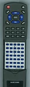 CURTIS INTERNATIONAL Replacement Remote Control for LCD4686AW, PLED3216A, LCD3235A, LCD3227A