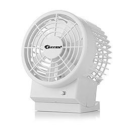 USB Mini Fan,BAVIER Sound-free design Desktop Fan,Portable USB Fan,2 Speed Adjustable,USB Cooling Fan,Cooler Fan (B1 White)