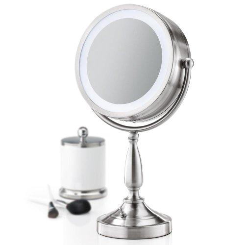 10X/1X Fluorescent Mirror