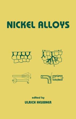 Nickel Alloys (Mechanical Engineering)