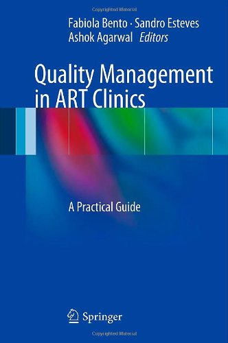 Quality Management In Art Clinics: A Practical Guide