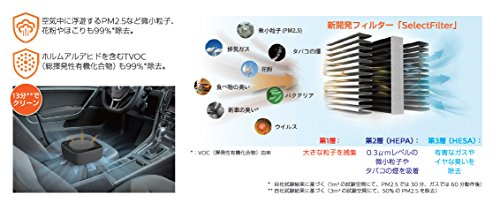 PHILIPS(フィリップス)自動車用空気清浄機GoPure(ゴーピュア)GPC50 GPC05BLKX1