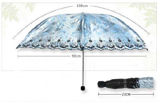 New Arrival Sun Protection Umbrellas,Anti-UV Sun Umbrella, Triple Folding UV Protected Parasol For Ladies