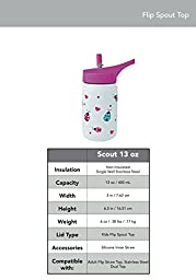Eco Vessel Scout Kids Tree Stainless Steel Water Bottle, Pink
