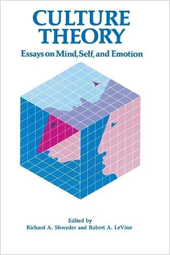 psychology personality theory essay