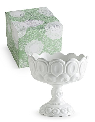 Rosanna Les Bon Bons Large Footed Bowls Compote Pedestal (Milk Glass Pedestal Bowl compare prices)