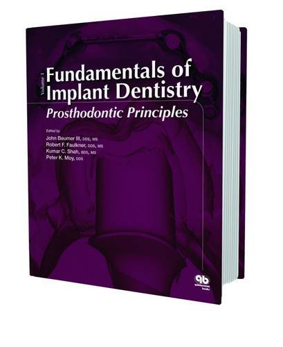 Preclinical Manual Of Prosthodontics By S Lakshmi Pdf