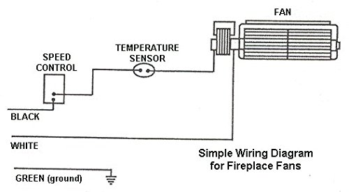 kingsman fireplace blower z36fk zdv3600 zdv4200n hb. Black Bedroom Furniture Sets. Home Design Ideas