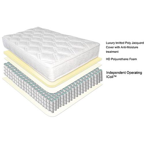 Slumber 1 Youth - 6'' Bunk Bed Mattress With Moisture Barrier, Twin