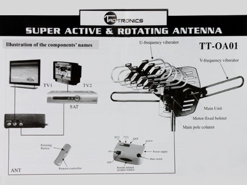 Lowes Tv Antenna