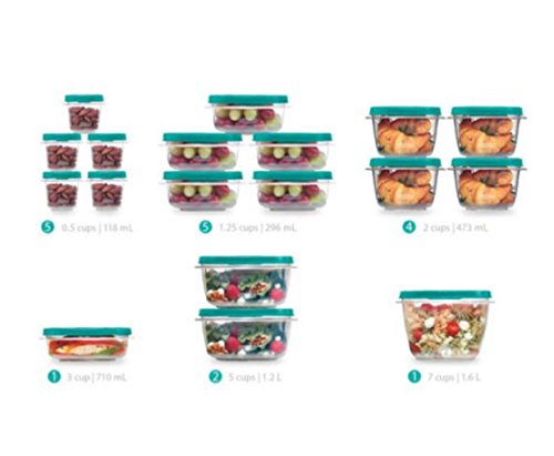 Rubbermaid Easyfindlids 36 Piece Including Lids (The Lid Maid compare prices)
