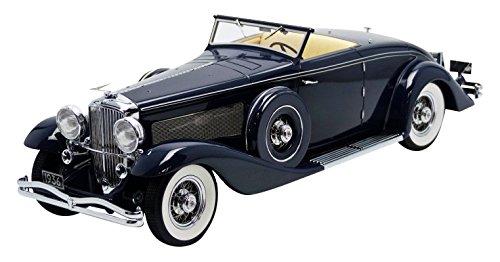 minichamps-107150332-duesenberg-sjn-coupe-1936-echelle-1-18-bleu