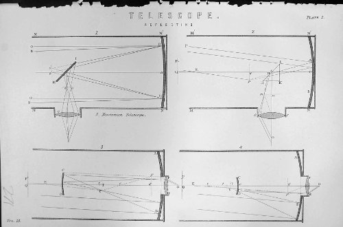 Mackenzie C1880 Encyclopaedia Science Telescope Reflecting Newtonian Diagrams