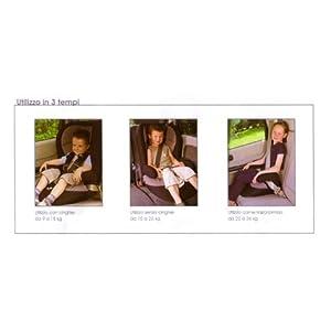 Bébé Confort Trianos - Silla de coche, grupo 1/2/3, color negro