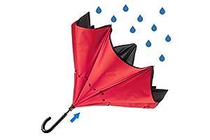 Drybrella - Le parapluie inversé innovant