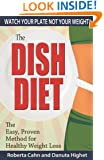 The Dish Diet: Watch Your Plate Not Your Weight