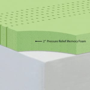 Sleep Master 2-Inch Memory Foam Mattress Topper, Queen