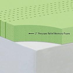 Sleep Master 2-Inch Memory Foam Mattress Topper, Full
