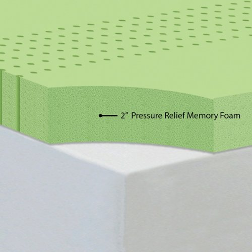 Cheapest Price! Sleep Master 2-Inch Memory Foam Mattress Topper, Queen