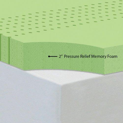 Review Sleep Master 2-Inch Memory Foam Mattress Topper, Queen