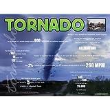 Tornado- F5 Wall Poster