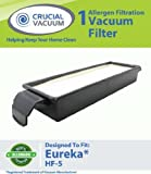 Eureka HF5 (HF-5) Vacuum Filter; WASHABLE & REUSABLE; Fits Eureka Sanitaire, Boss, Genesis, Signature, Litespeed, Whirlwind, Series 5700 & 5800 ; Compare To Eureka HF-5 (HF5) Part # 61830, 61830A, 61840; Designed & Engineered By Crucial Vacuum