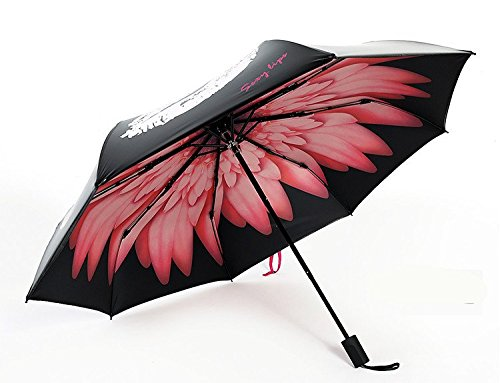 Color Changing Umbrella, Magic Hidden Red Lip Water Activated UV Protection Umbrellas