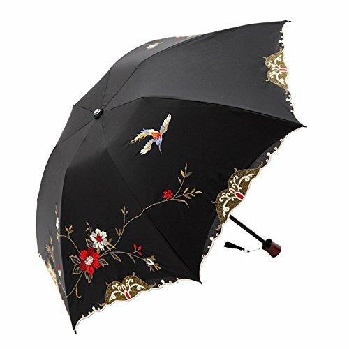 遮光花鳥刺繍ミニ折りたたみ日傘(晴雨兼用傘) (ブラック)