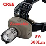 Intsun� 300LM 5W Zoom CREE LED Head FlashLight TORCH Headlamp and Powered by 3 x AAA batteries (not included)