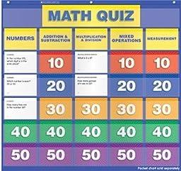 Scholastic 978-0-545-32414-4 Math Class Quiz - Grades 2-4 Pocket Chart Add-ons